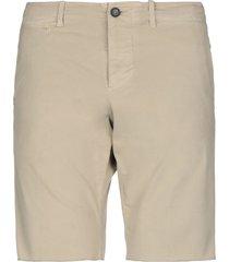 the editor shorts & bermuda shorts