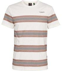 raw stainlo stripe t-shirts prints