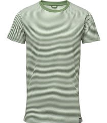 favorite mini thor t-shirts short-sleeved grön mads nørgaard