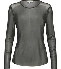 crgodina blouse