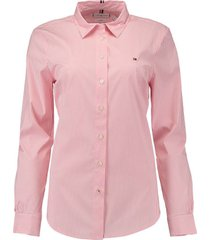 overhemd essential roze