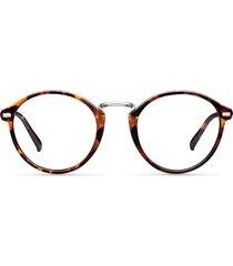 okulary meller blue light nyasa tigris