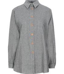 thesuitcase shirts