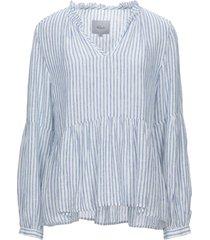 rails blouses
