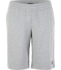 core id shorts