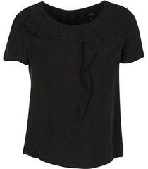 blouse armani jeans gitamio
