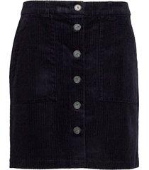 tesspw sk kort kjol blå part two