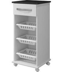 armário cozinha com fruteira curitiba arte móveis cor:branco