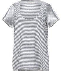 the hip tee t-shirts