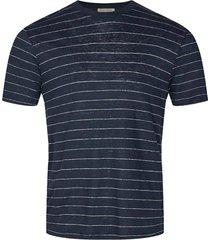t-shirt bs catania blauw