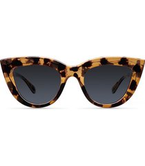 okulary karoo tigris carbon