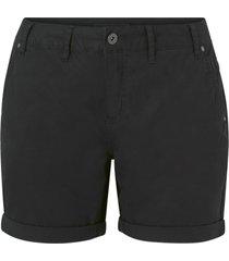 shorts jbetty