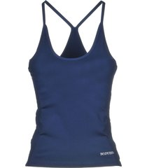 bodyism sleeveless undershirts