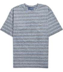 joseph abboud indigo blue crew neck shirt navy stripe