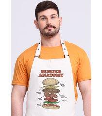 avental burger anatomy