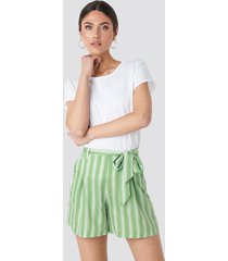 trendyol binding detailed shorts - green