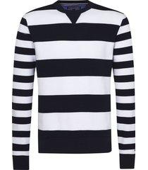 sweater azul tommy hilfiger ronan