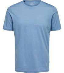 perfecte t-shirt