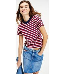 tommy hilfiger women's contrast rib stripe t-shirt deep crimson stripe - xxs