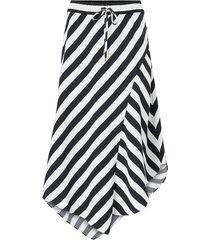 kjol a line