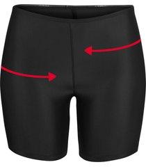 slip modellante per bikini livello 1 (nero) - bpc bonprix collection