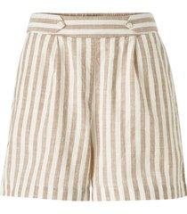 shorts ihgry sho2