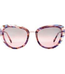 gafas de sol etnia barcelona rotoava blpg