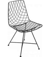 krzesło metalowe druciane black