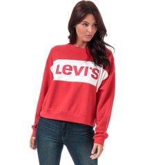 womens madison crew sweatshirt
