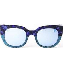 gafas invicta eyewear modelo i 29552-ang-03 azul hombre