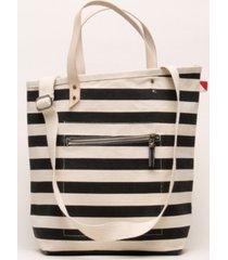 shorebags city shopper 2