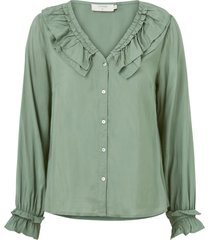 blus cranya shirt