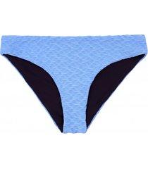 bikini dół candi blue