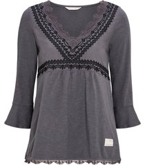 topp lace vibration blouse
