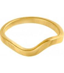 pierścionek rigo gold