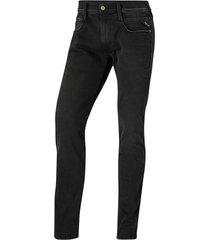 jeans anbass hyperflex