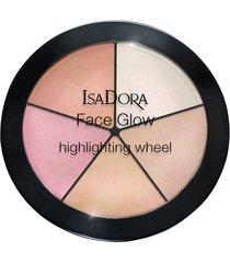 face glow hithlighting wheel