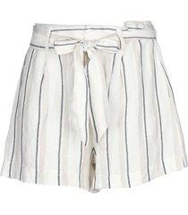 rails shorts