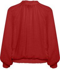 alicecr blouse
