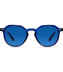 okulary meller chauen tkyanite blue