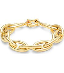 goldplated sterling silver chain bracelet