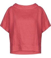 4.10 blouses