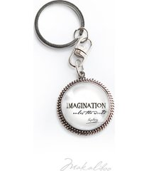 imagination, brelok + box