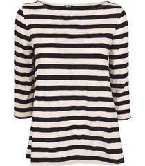a punto b striped top
