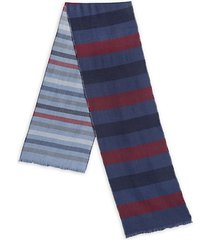 collection double-faced merino wool stripe scarf