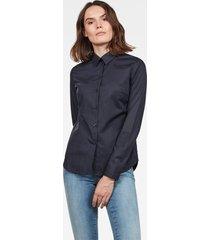 core 3d slim blouse