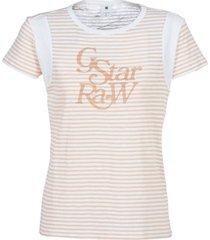 t-shirt korte mouw g-star raw firn