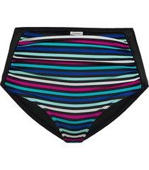 swim midi shape bikinitrosa multi/mönstrad wiki