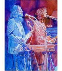"david lloyd glover supertramp canvas art - 20"" x 25"""