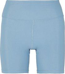 heroine sport shorts & bermuda shorts
